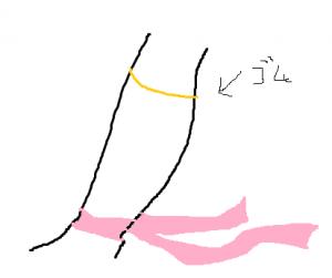 re-suapu